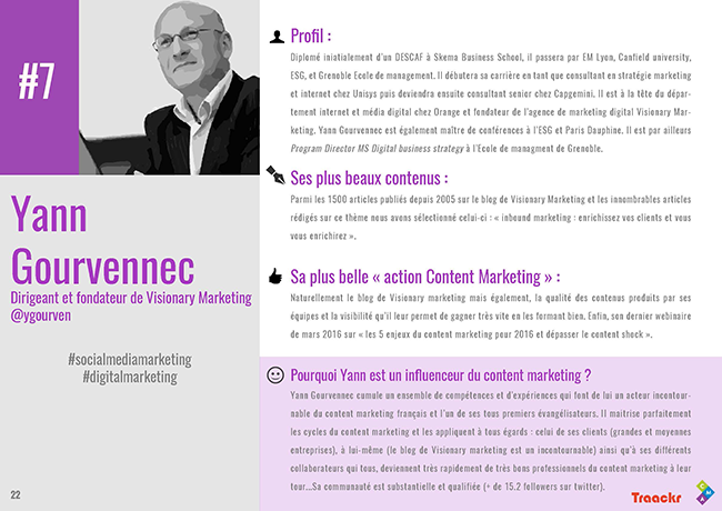 Extrait du rapport des influenceurs du content marketing par la content marketing academie et Traackr